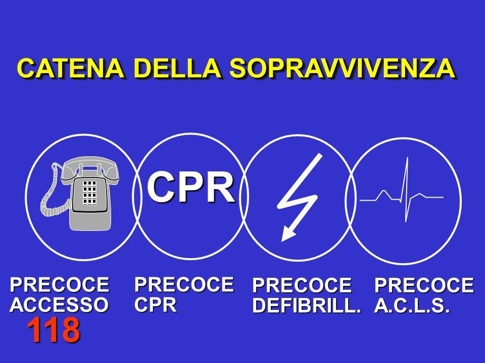 CPR 118 CATENA DELLA SOPRAVVIVENZA PRECOCE ACCESSO PRECOCE CPR