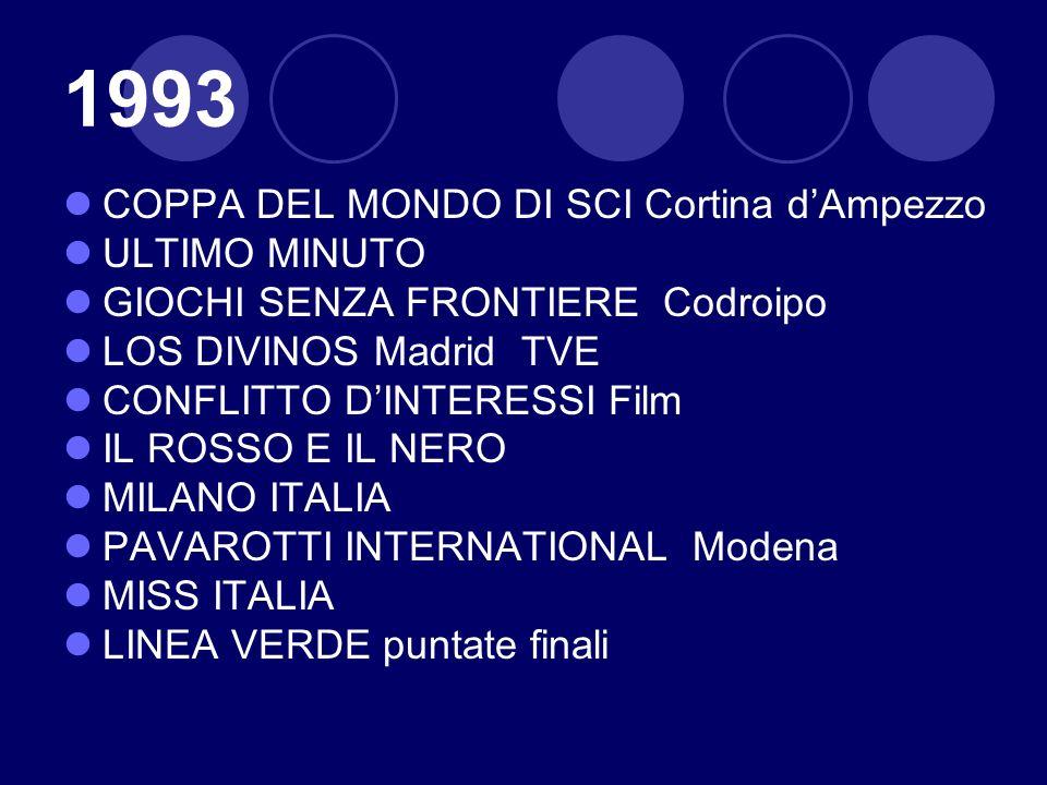 1993 COPPA DEL MONDO DI SCI Cortina d'Ampezzo ULTIMO MINUTO