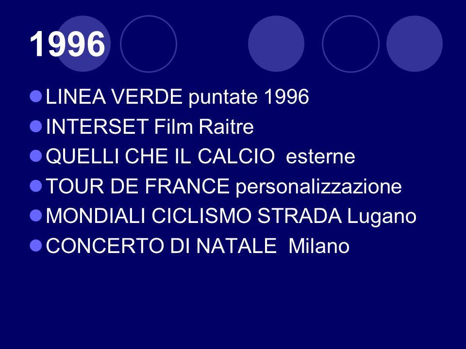 1996 LINEA VERDE puntate 1996 INTERSET Film Raitre