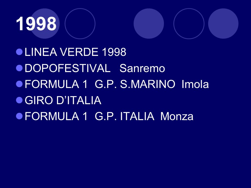 1998 LINEA VERDE 1998 DOPOFESTIVAL Sanremo