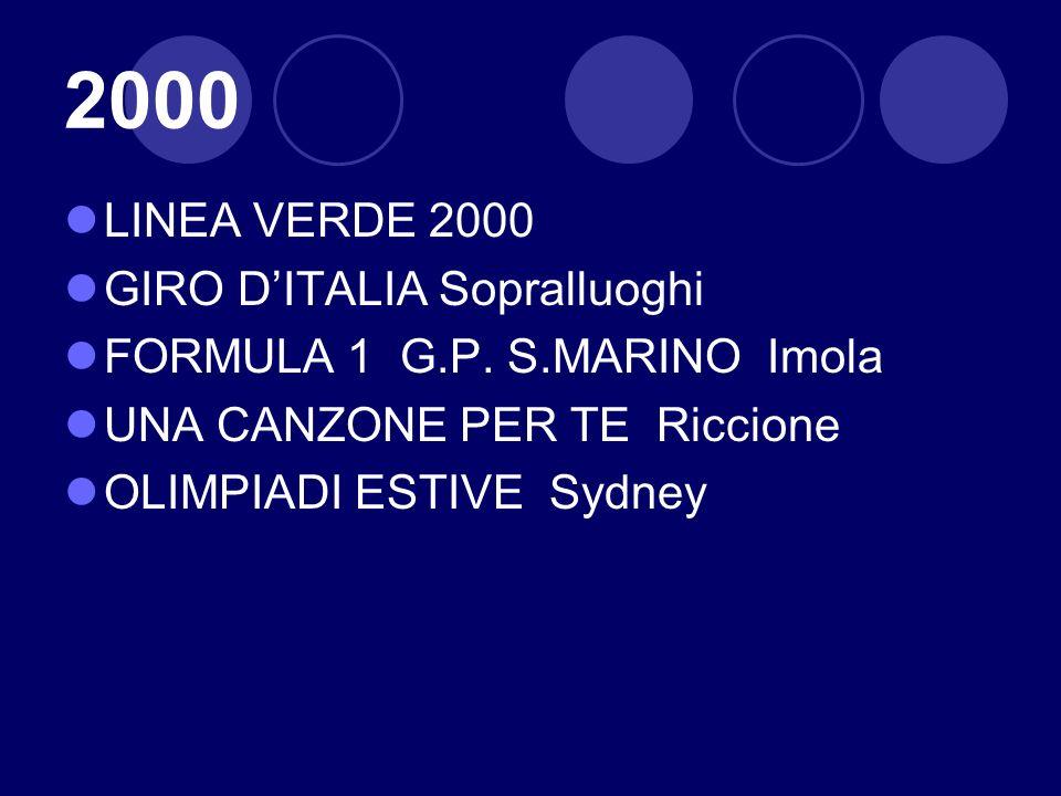 2000 LINEA VERDE 2000 GIRO D'ITALIA Sopralluoghi