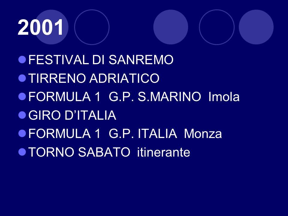 2001 FESTIVAL DI SANREMO TIRRENO ADRIATICO