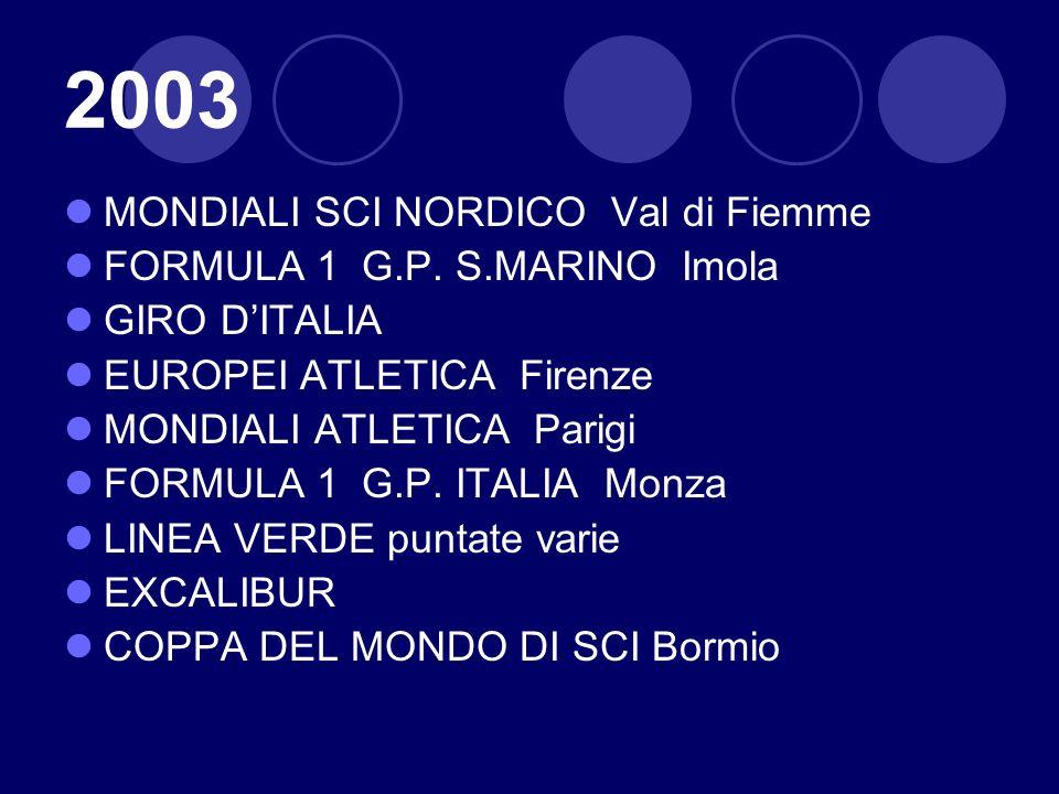 2003 MONDIALI SCI NORDICO Val di Fiemme FORMULA 1 G.P. S.MARINO Imola