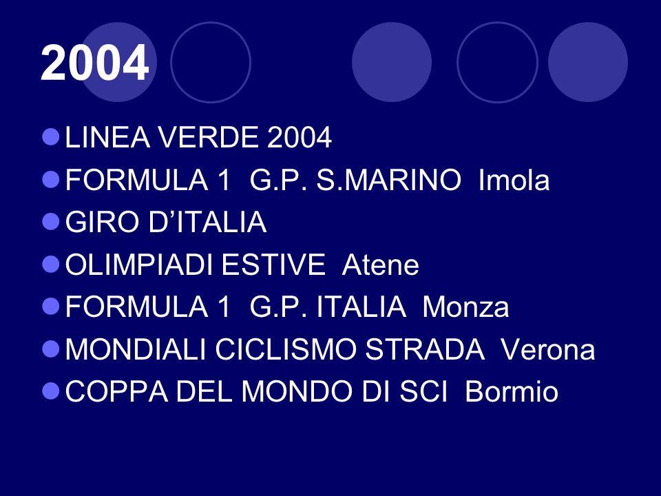 2004 LINEA VERDE 2004 FORMULA 1 G.P. S.MARINO Imola GIRO D'ITALIA