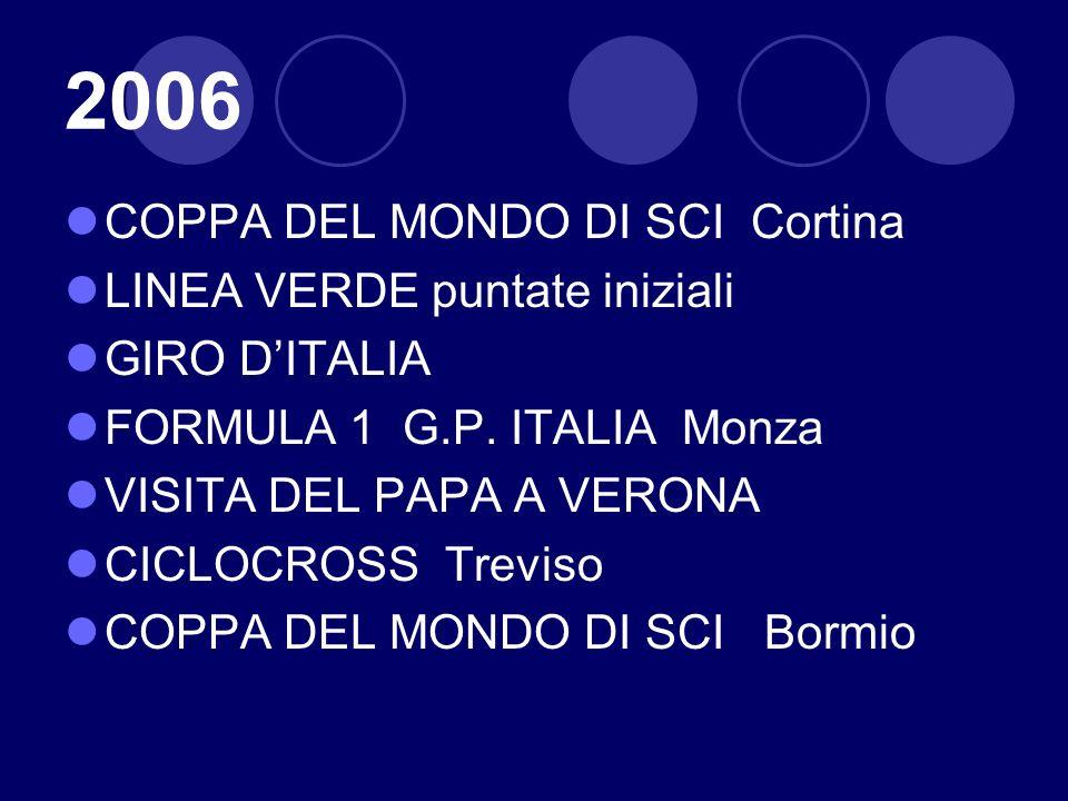 2006 COPPA DEL MONDO DI SCI Cortina LINEA VERDE puntate iniziali