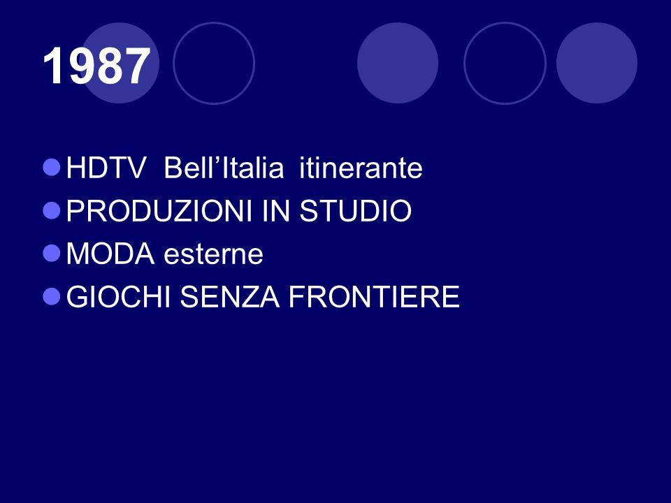 1987 HDTV Bell'Italia itinerante PRODUZIONI IN STUDIO MODA esterne
