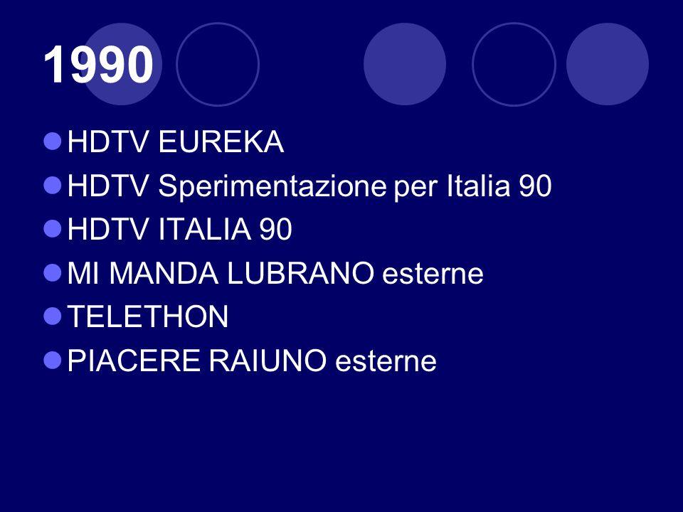1990 HDTV EUREKA HDTV Sperimentazione per Italia 90 HDTV ITALIA 90