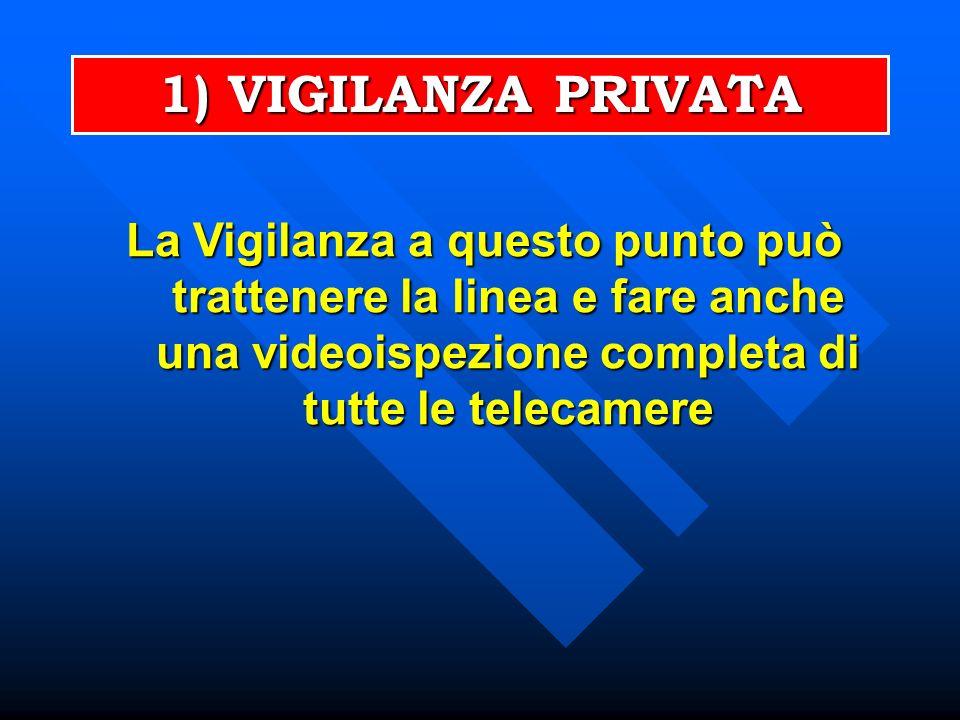 1) VIGILANZA PRIVATA La Vigilanza a questo punto può trattenere la linea e fare anche una videoispezione completa di tutte le telecamere.