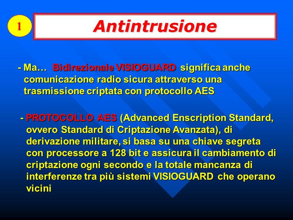 1 Antintrusione. - Ma… Bidirezionale VISIOGUARD significa anche comunicazione radio sicura attraverso una trasmissione criptata con protocollo AES.
