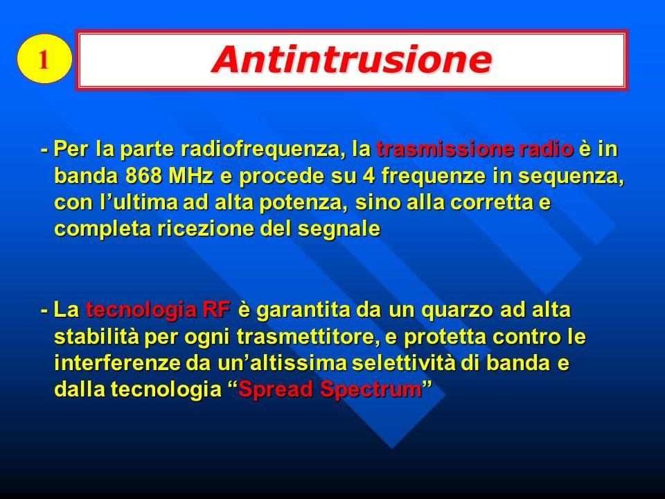 1 Antintrusione.