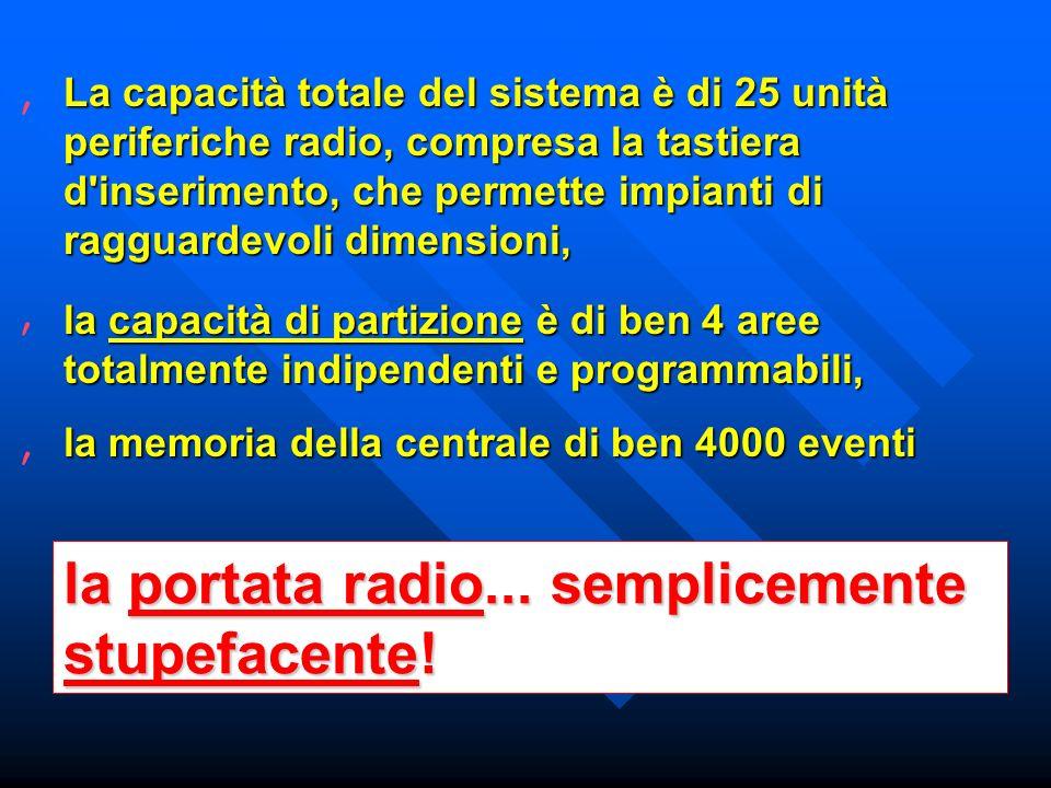 la portata radio... semplicemente stupefacente!