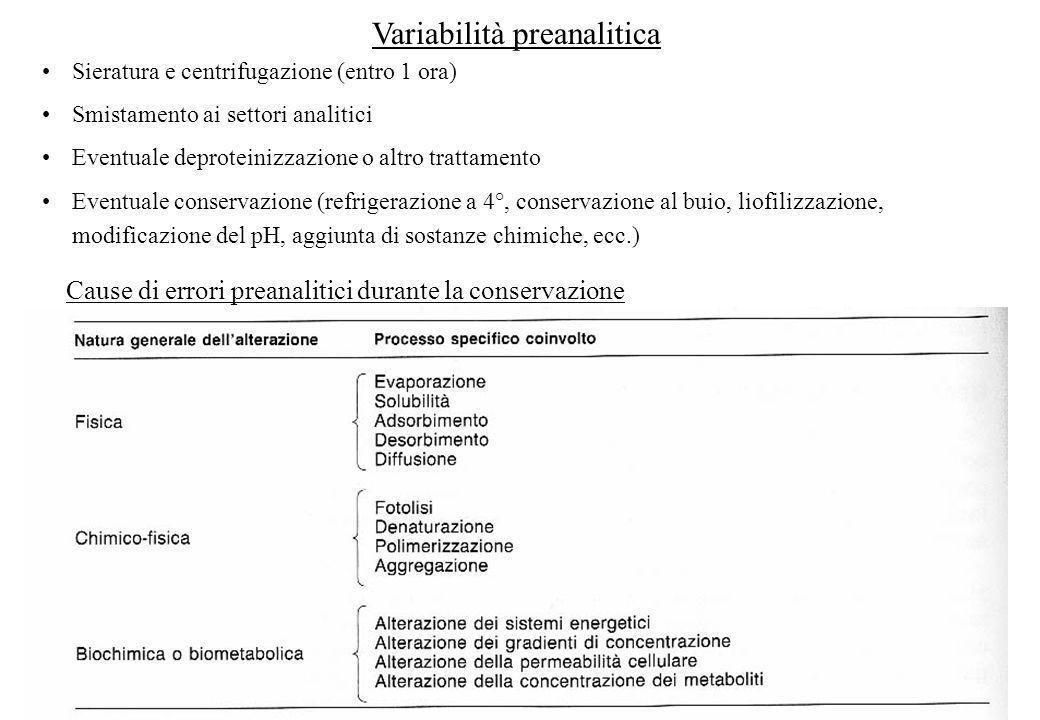 Variabilità preanalitica