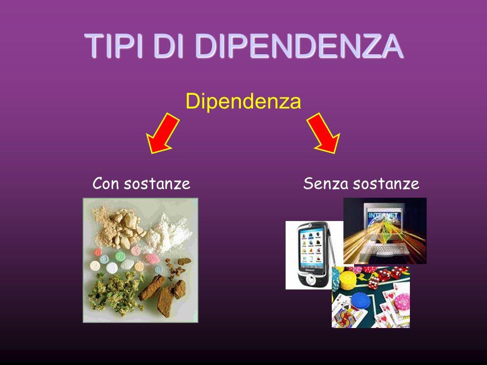 TIPI DI DIPENDENZA Dipendenza Con sostanze Senza sostanze