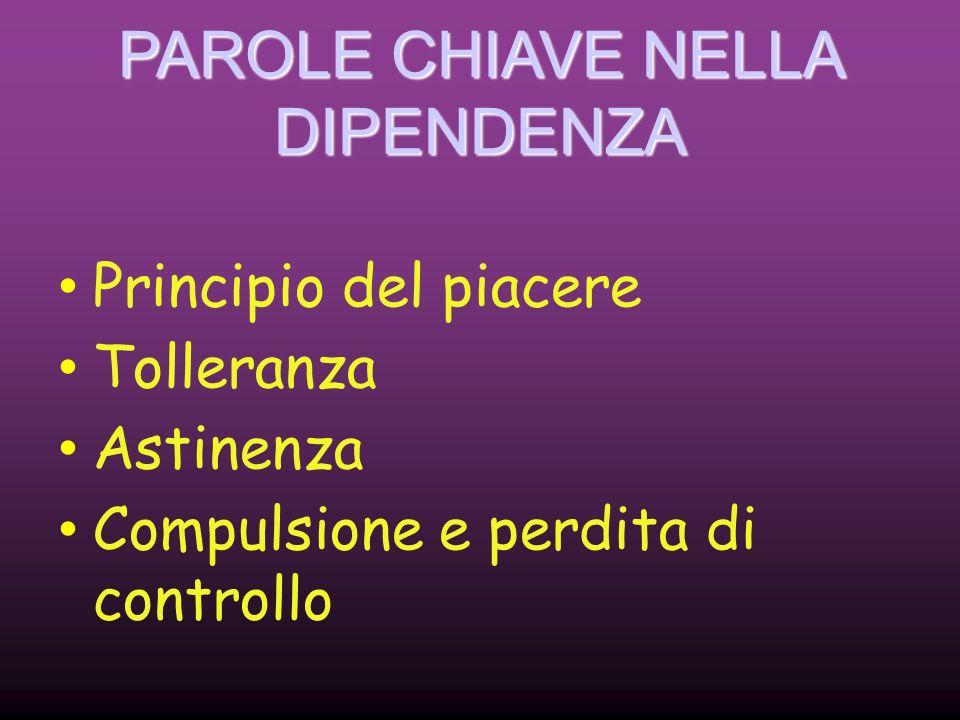 PAROLE CHIAVE NELLA DIPENDENZA