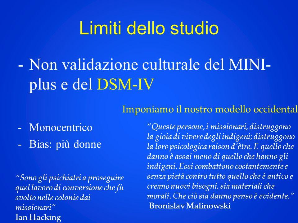 Limiti dello studio Non validazione culturale del MINI-plus e del DSM-IV. Monocentrico. Bias: più donne.