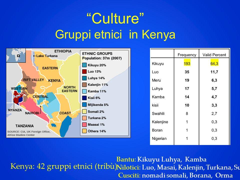 Culture Gruppi etnici in Kenya Kenya: 42 gruppi etnici (tribù)