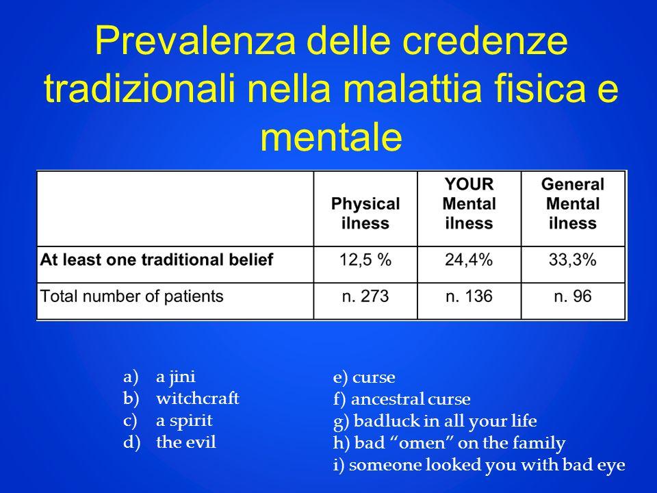 Prevalenza delle credenze tradizionali nella malattia fisica e mentale