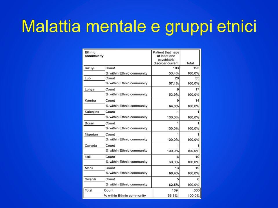 Malattia mentale e gruppi etnici