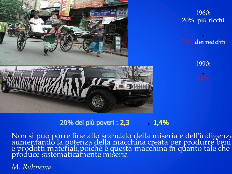 1960: 20% più ricchi. 70% dei redditi. 1990: 83% 20% dei più poveri : 2,3 1,4%