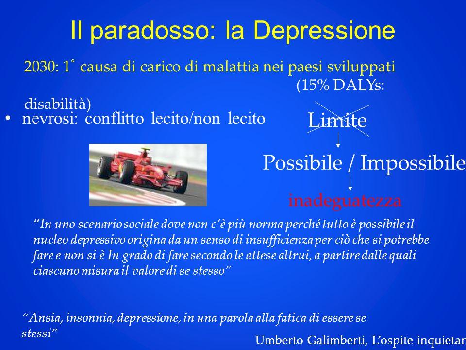 Il paradosso: la Depressione