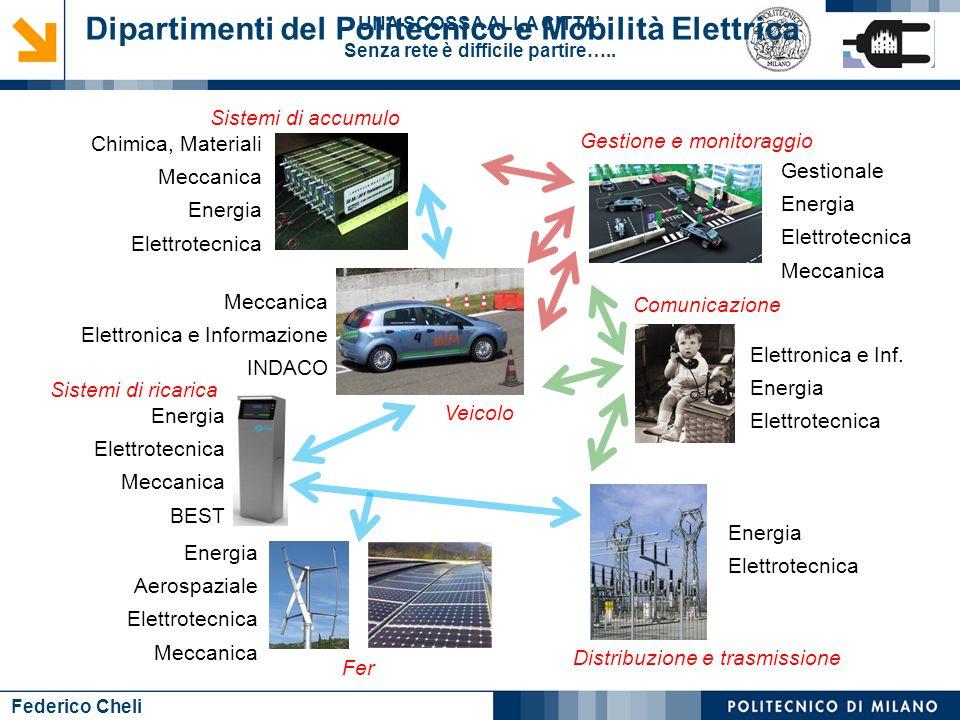 Dipartimenti del Politecnico e Mobilità Elettrica