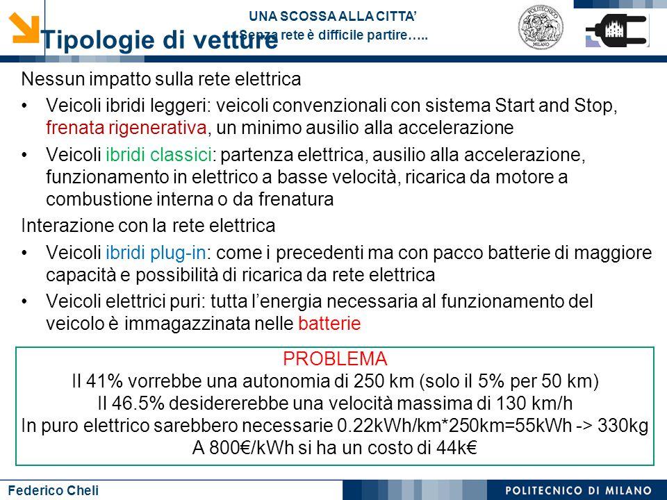 Tipologie di vetture Nessun impatto sulla rete elettrica