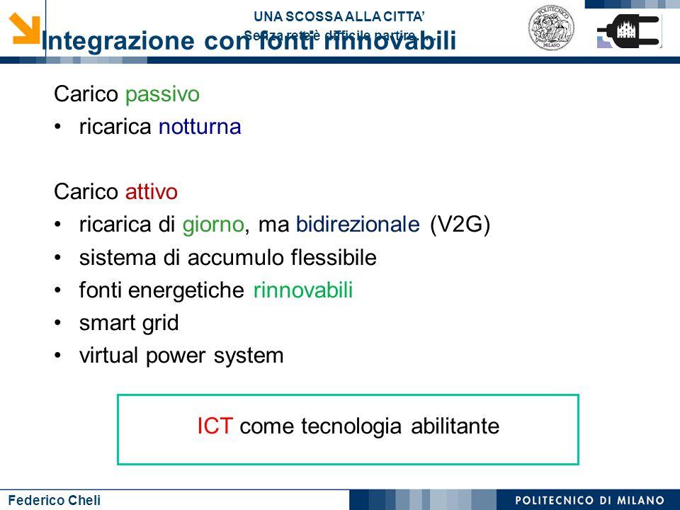 Integrazione con fonti rinnovabili