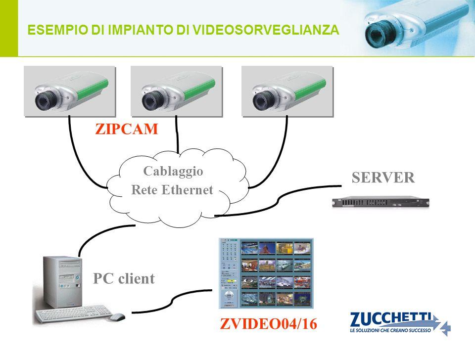ZIPCAM Cablaggio SERVER PC client ZVIDEO04/16 Rete Ethernet