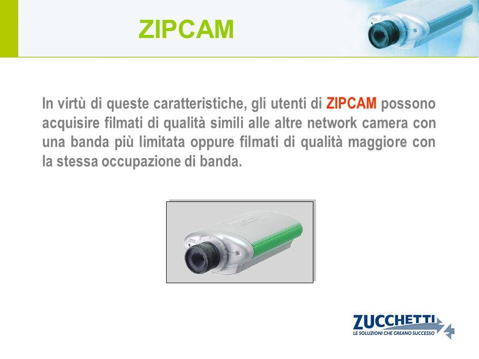 ZIPCAM