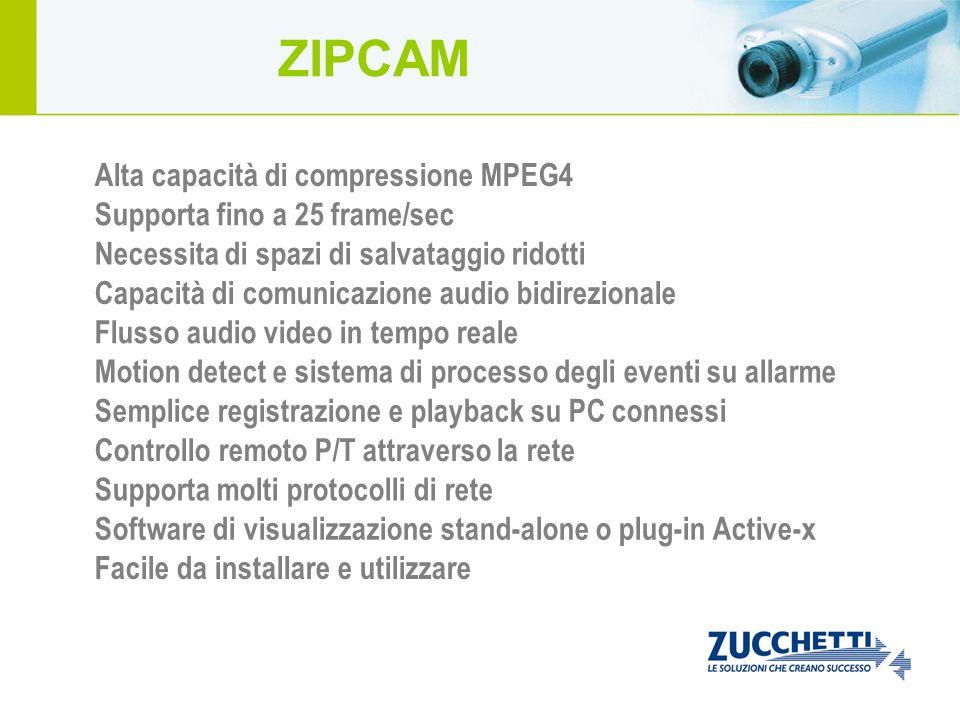 ZIPCAM Alta capacità di compressione MPEG4