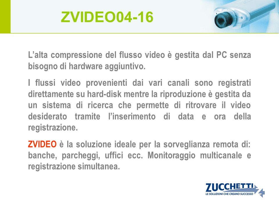 ZVIDEO04-16 L'alta compressione del flusso video è gestita dal PC senza bisogno di hardware aggiuntivo.