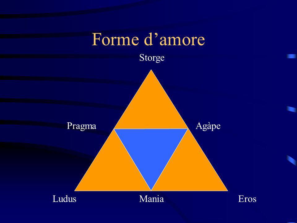 Forme d'amore Storge Pragma Agàpe Ludus Mania Eros