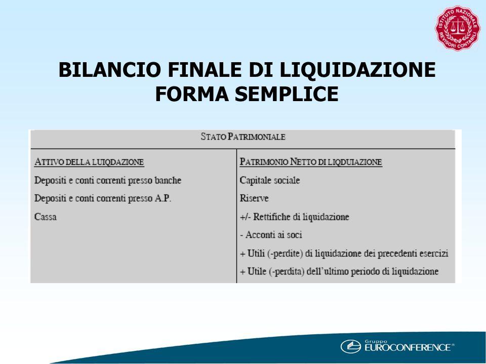 BILANCIO FINALE DI LIQUIDAZIONE