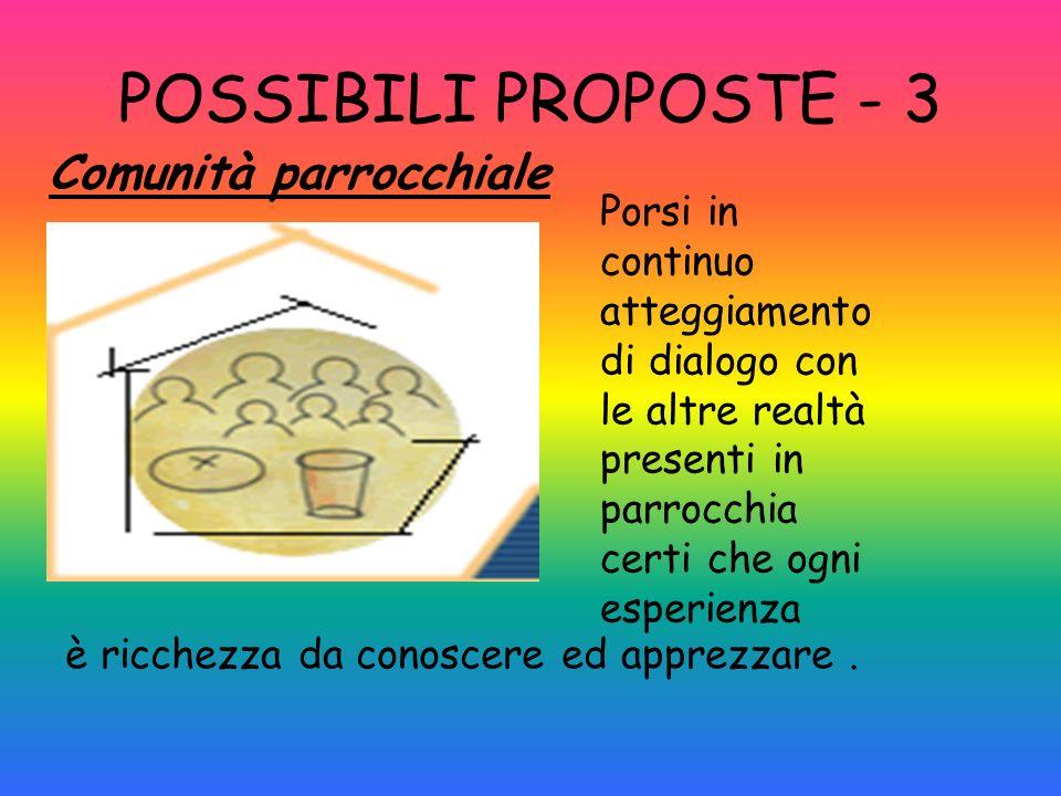 POSSIBILI PROPOSTE - 3 Comunità parrocchiale Porsi in continuo