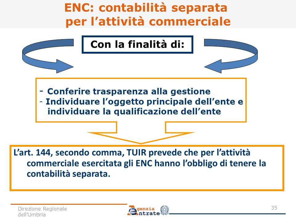 ENC: contabilità separata per l'attività commerciale