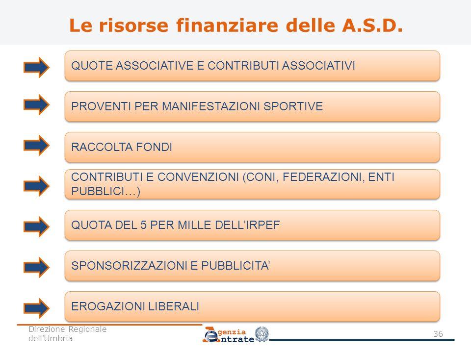 Le risorse finanziare delle A.S.D.