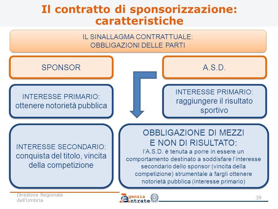 Il contratto di sponsorizzazione: caratteristiche