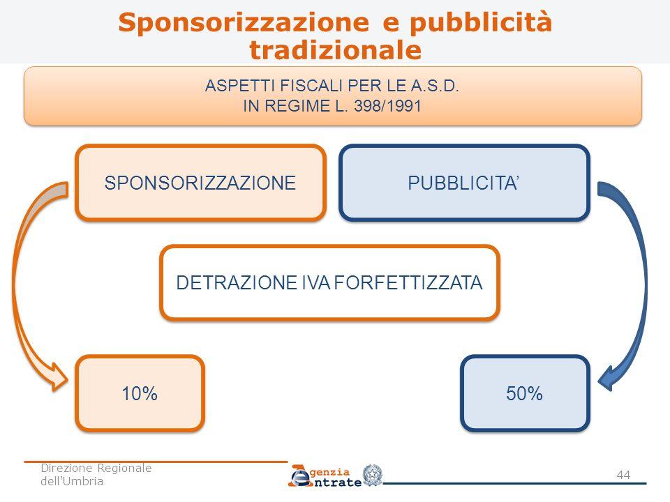 Sponsorizzazione e pubblicità tradizionale