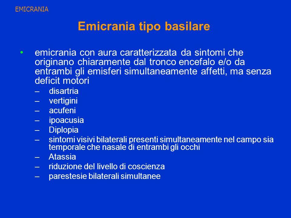Emicrania tipo basilare