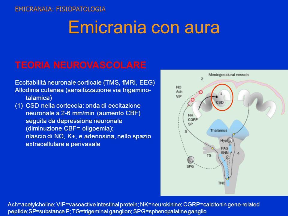 Emicrania con aura TEORIA NEUROVASCOLARE EMICRANAIA: FISIOPATOLOGIA