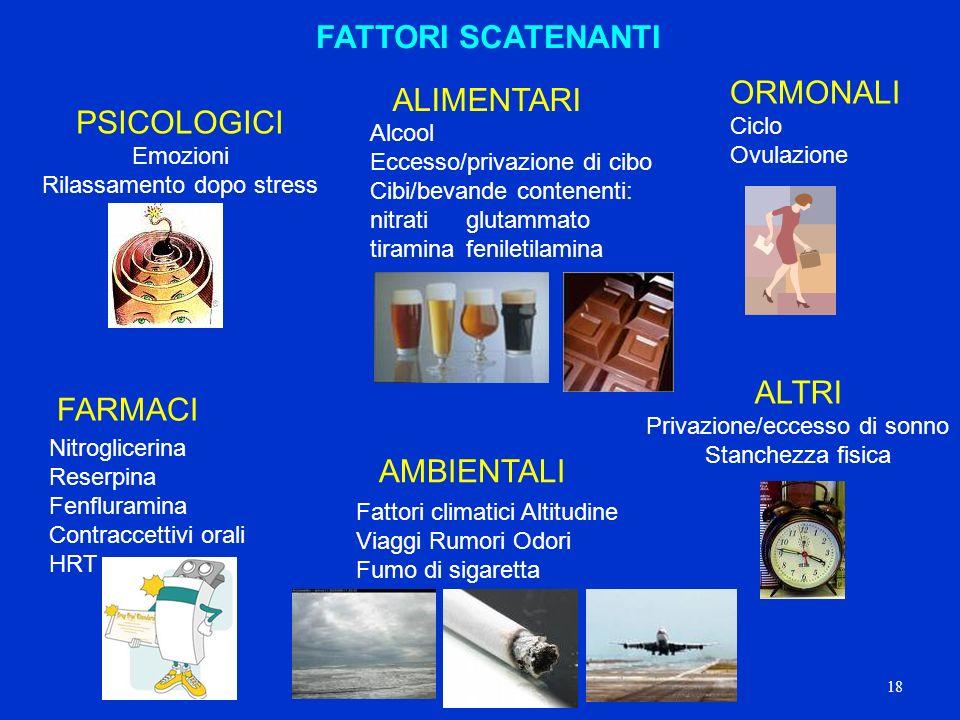 FATTORI SCATENANTI ORMONALI ALIMENTARI PSICOLOGICI ALTRI FARMACI