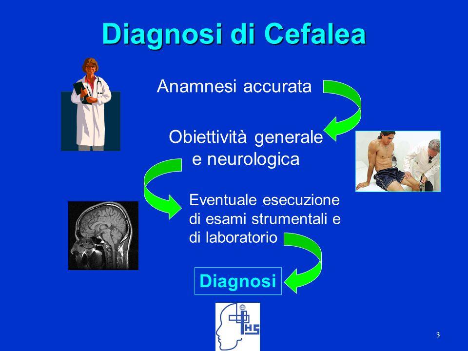 Diagnosi di Cefalea Anamnesi accurata Obiettività generale