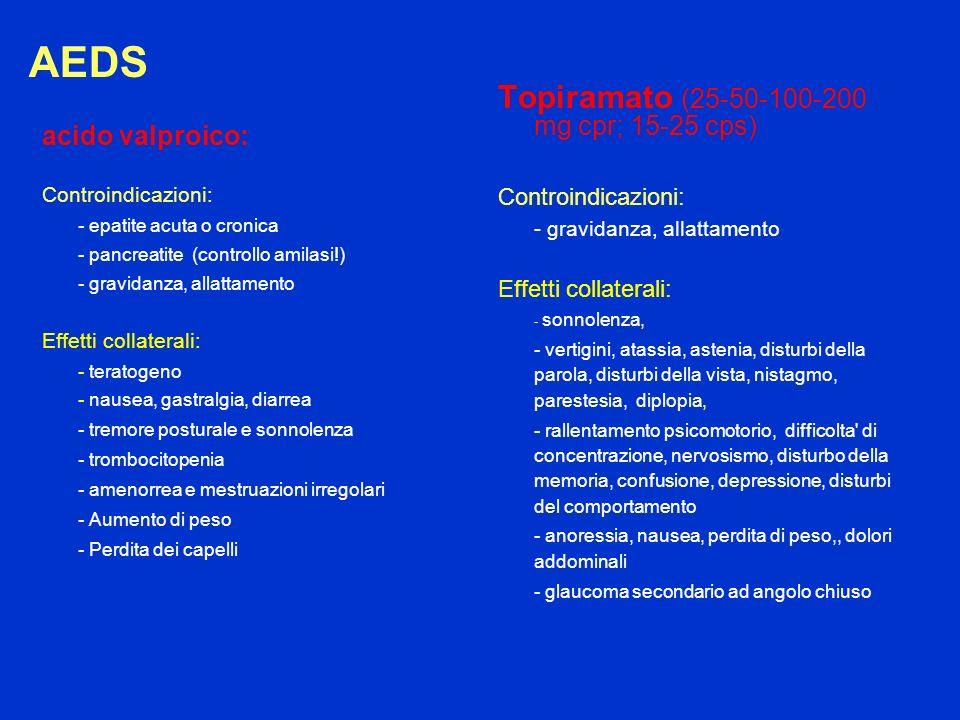 AEDS Topiramato (25-50-100-200 mg cpr; 15-25 cps) acido valproico: