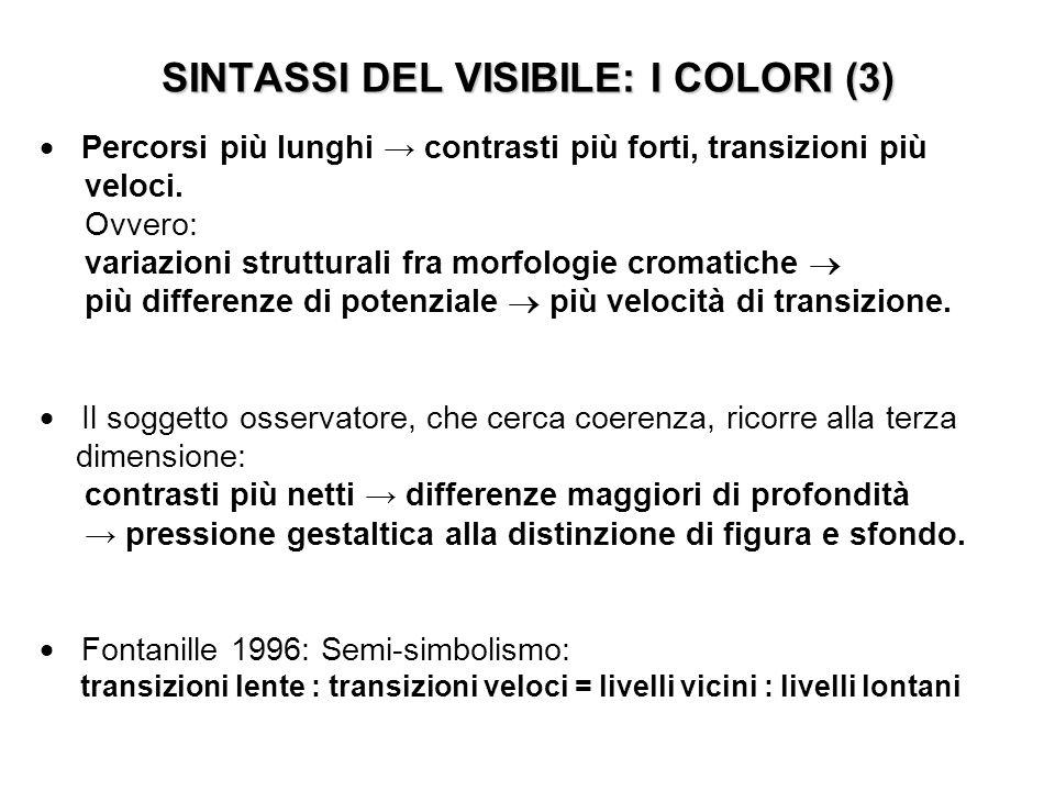 SINTASSI DEL VISIBILE: I COLORI (3)