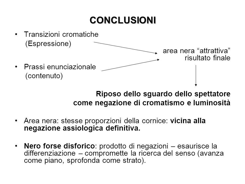 CONCLUSIONI Transizioni cromatiche (Espressione)