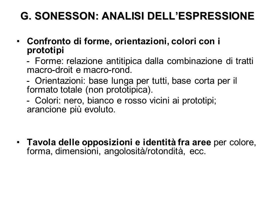 G. SONESSON: ANALISI DELL'ESPRESSIONE