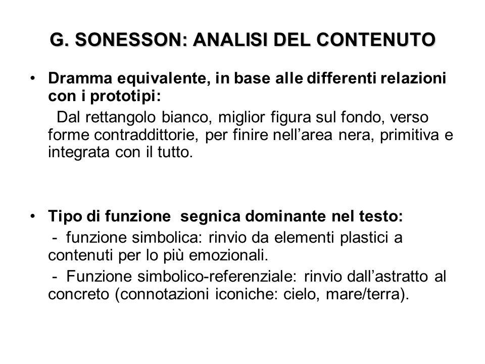 G. SONESSON: ANALISI DEL CONTENUTO