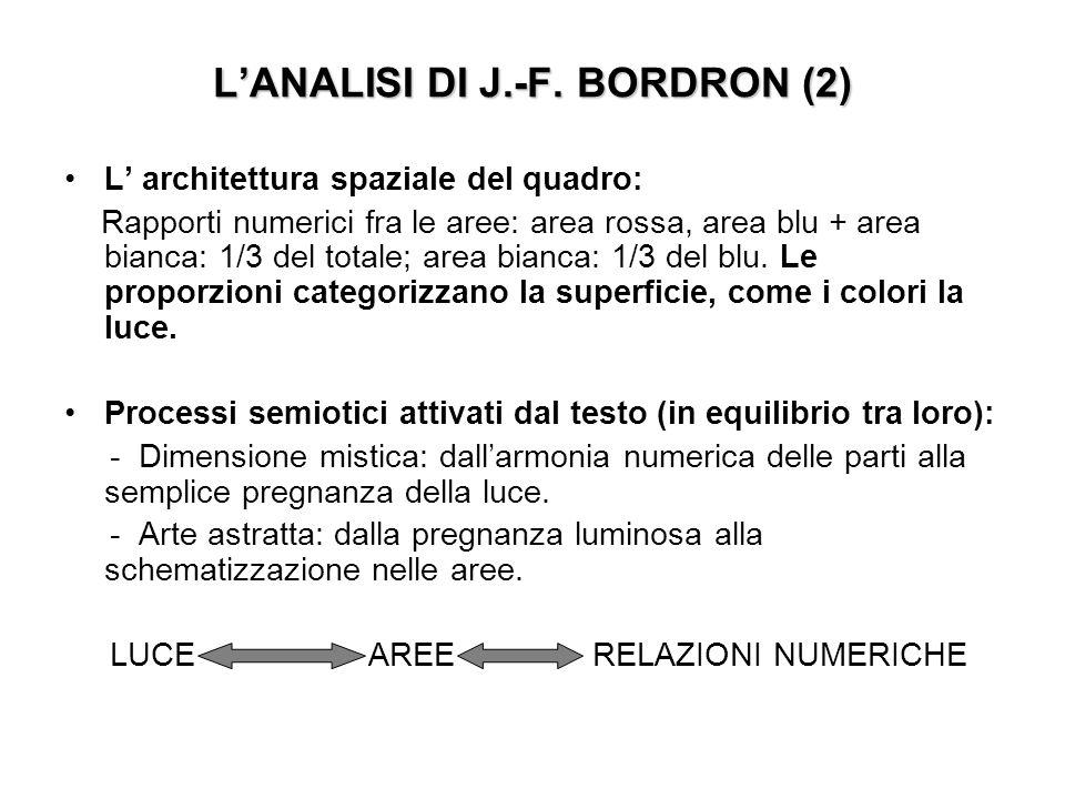 L'ANALISI DI J.-F. BORDRON (2)