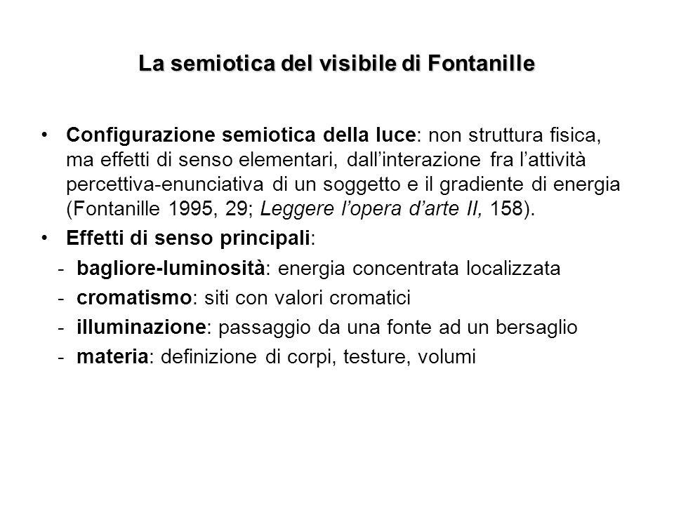La semiotica del visibile di Fontanille