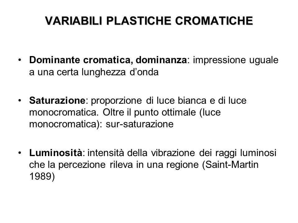 VARIABILI PLASTICHE CROMATICHE